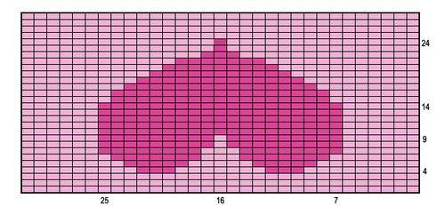 Chart final